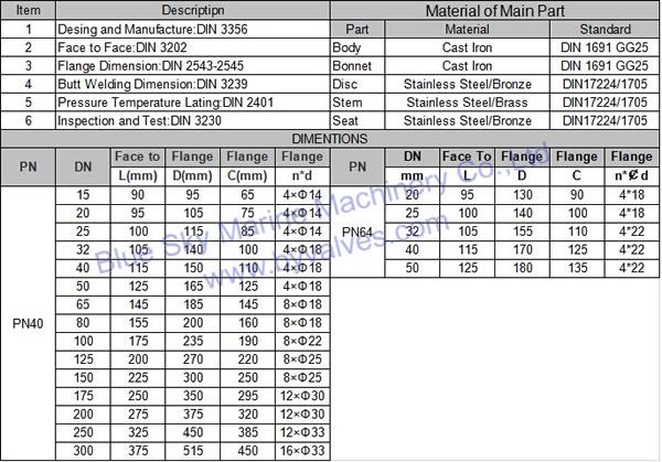 DIN CAST IRON SDNR ANGLE VALVE PN40/PN64